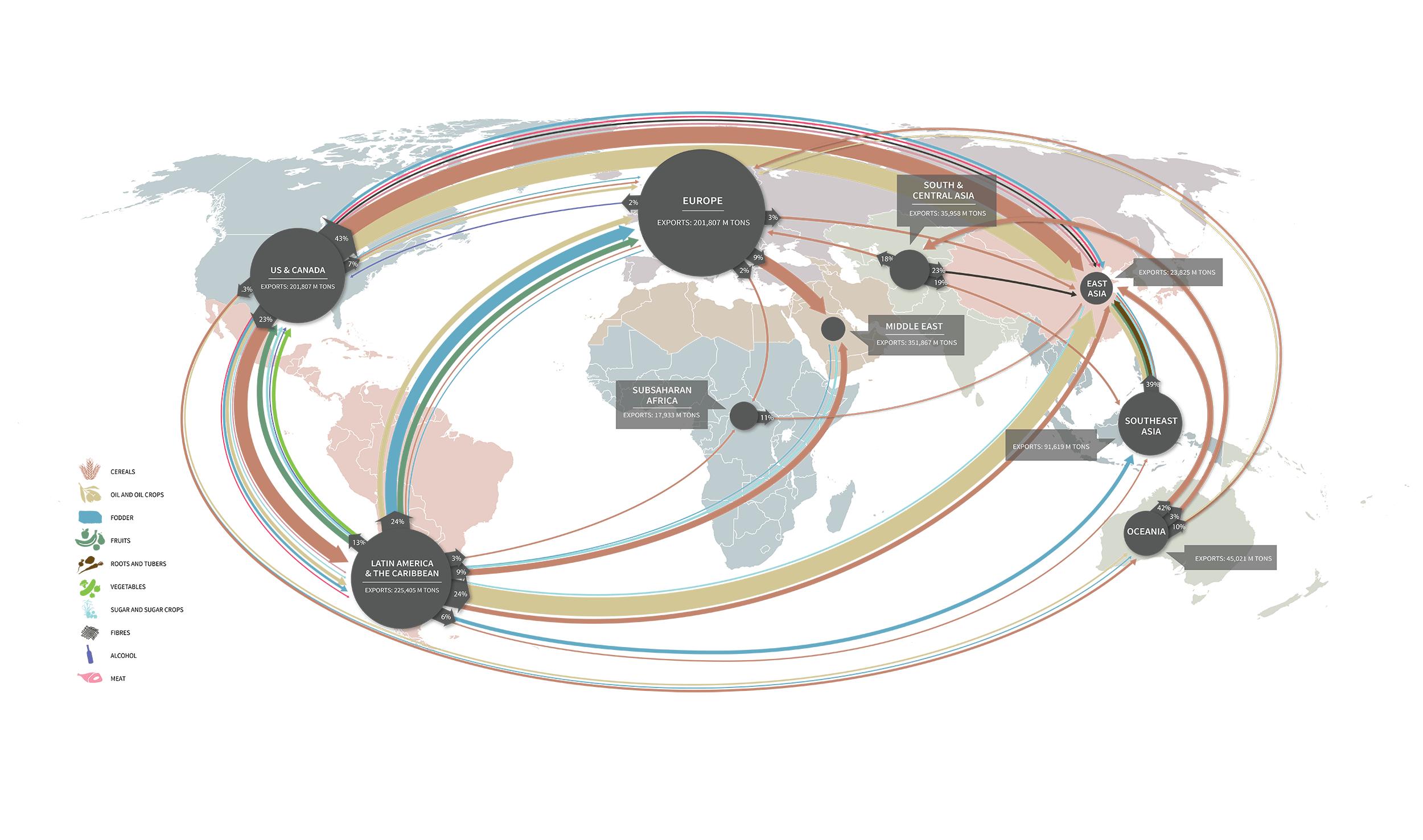 GlobalFoodSystem6