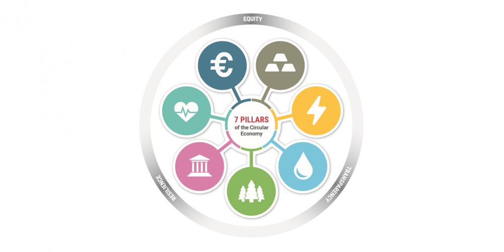 7 pillars 2